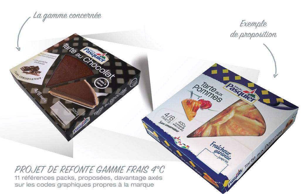 Projet relooking tartes à partager desserts patissiers par Iconicité graphiste Annoville Manche